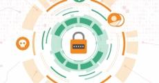 Guía de ciberataques: todo lo que debes saber a nivel usuario